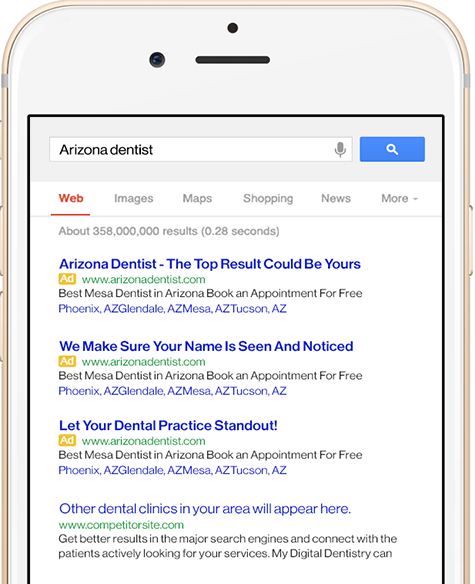 PPC marketing for dentists